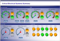critical eletrical dashboard